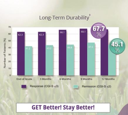 Long Term Durability